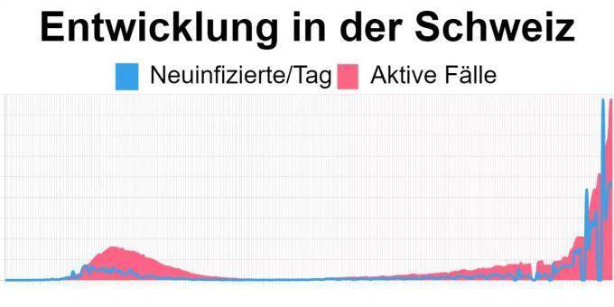 Coronavirus Update 15 352 Neuinfektionen In Deutschland