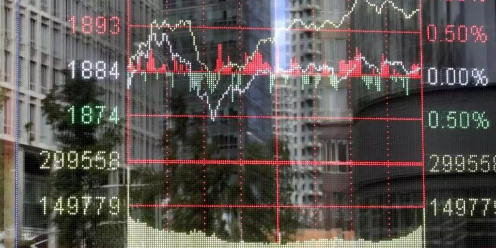 Trading Plattformen